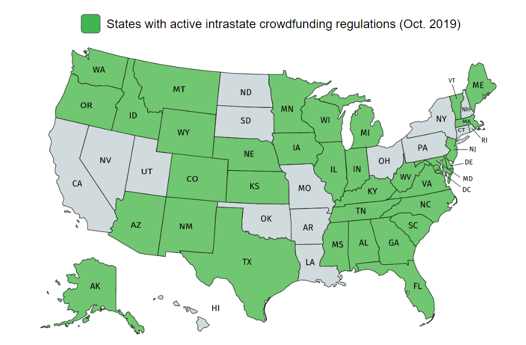 Intrastate Crowdfunding US States Map NASAA